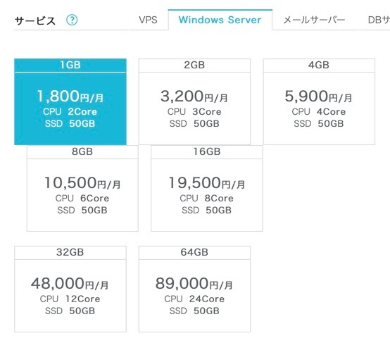 ConoHa for Windows Serverの料金は?