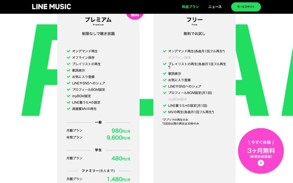 LINE MUSICの料金プラン